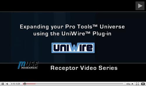 Receptor Video Series